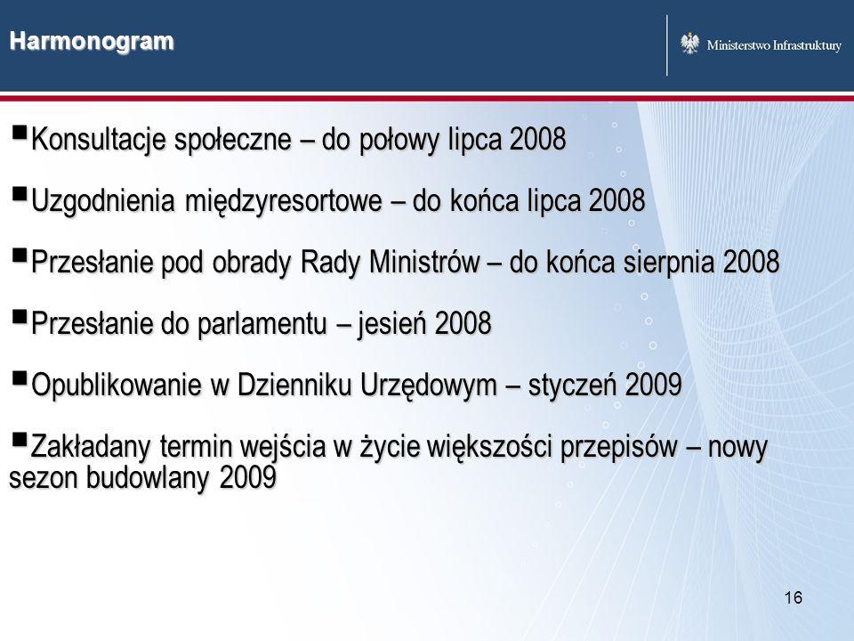 Konsultacje społeczne – do połowy lipca 2008