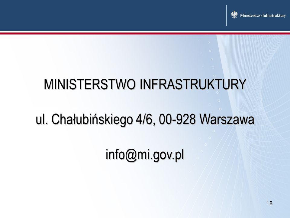 MINISTERSTWO INFRASTRUKTURY ul. Chałubińskiego 4/6, 00-928 Warszawa
