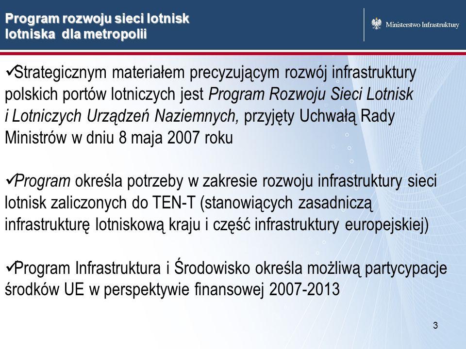 Program rozwoju sieci lotnisk