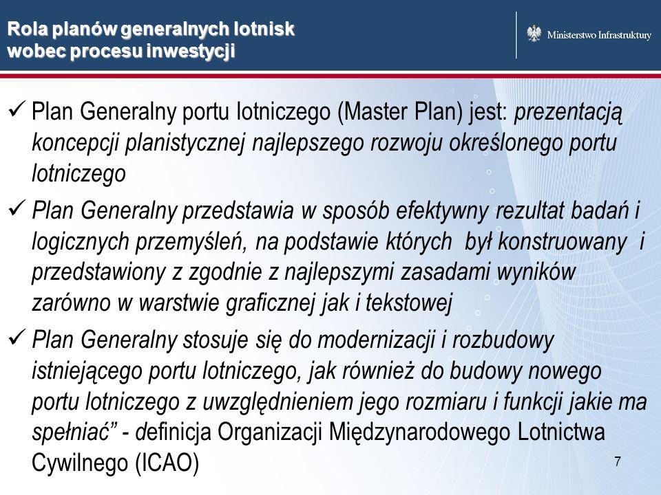 Rola planów generalnych lotnisk