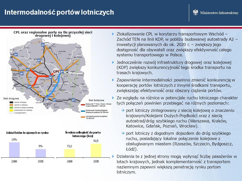 CPL oraz regionalne porty na tle przyszłej sieci drogowej i kolejowej