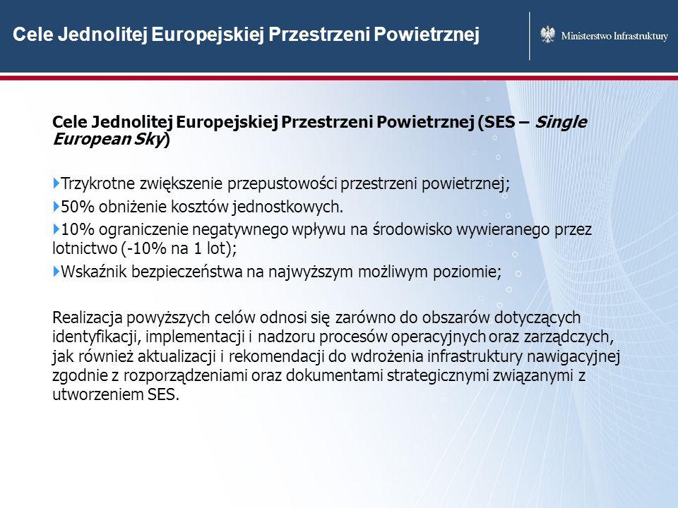 Cele Jednolitej Europejskiej Przestrzeni Powietrznej