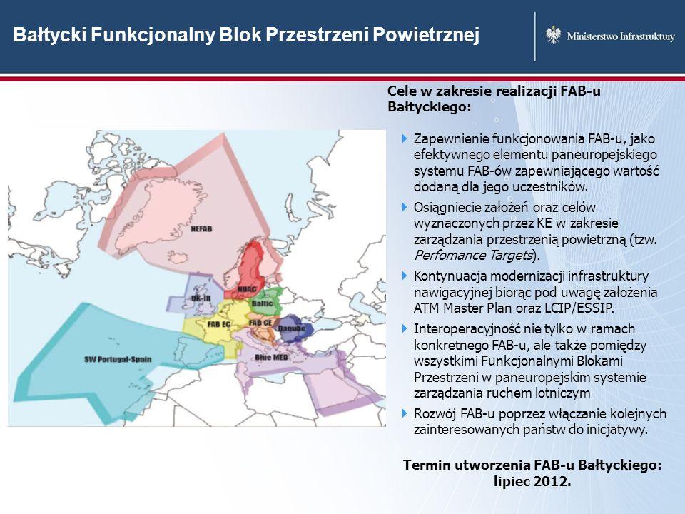 Termin utworzenia FAB-u Bałtyckiego: lipiec 2012.