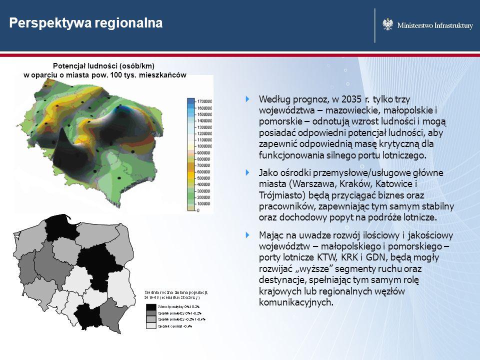Perspektywa regionalna