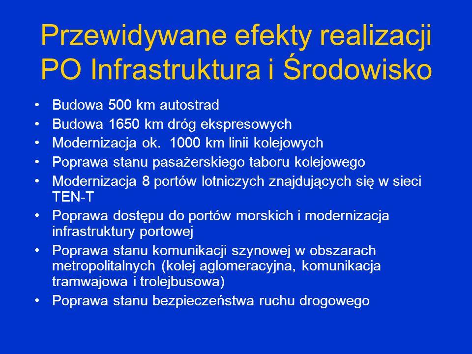 Przewidywane efekty realizacji PO Infrastruktura i Środowisko