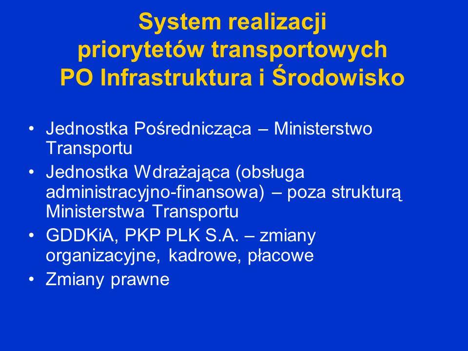 System realizacji priorytetów transportowych PO Infrastruktura i Środowisko