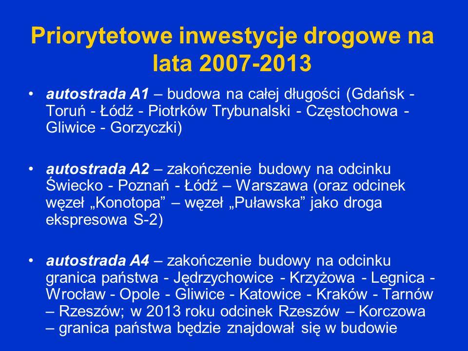 Priorytetowe inwestycje drogowe na lata 2007-2013
