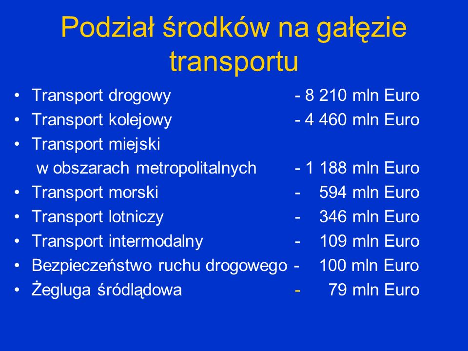 Podział środków na gałęzie transportu