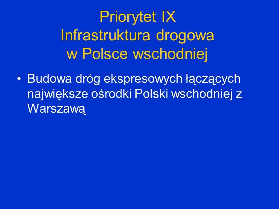 Priorytet IX Infrastruktura drogowa w Polsce wschodniej