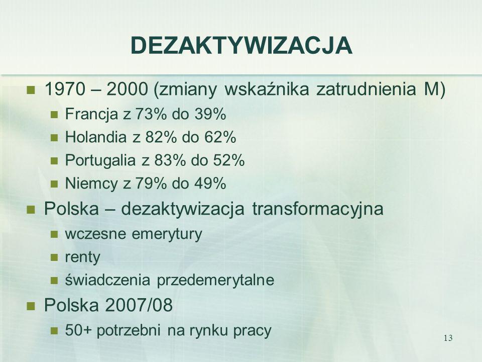 DEZAKTYWIZACJA 1970 – 2000 (zmiany wskaźnika zatrudnienia M)