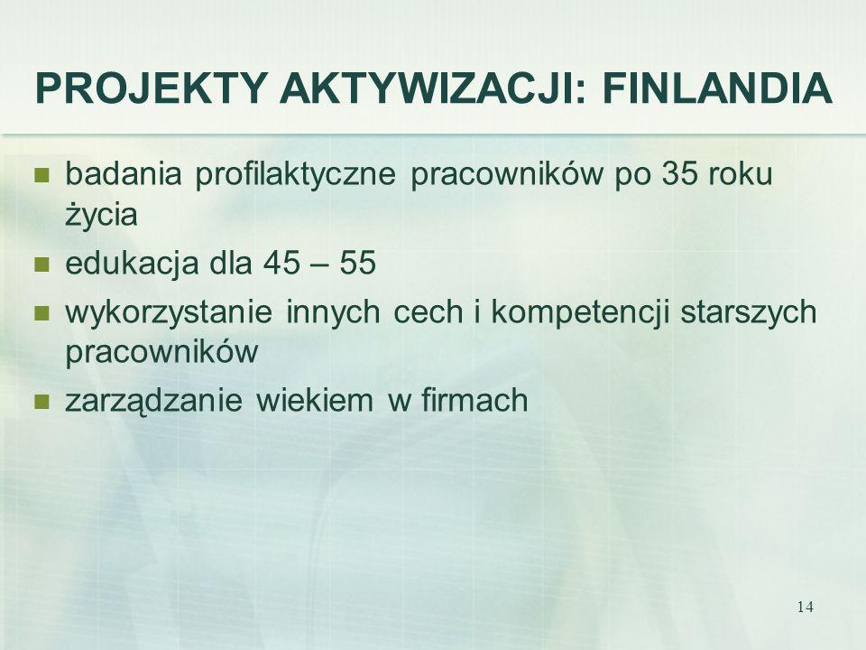 PROJEKTY AKTYWIZACJI: FINLANDIA