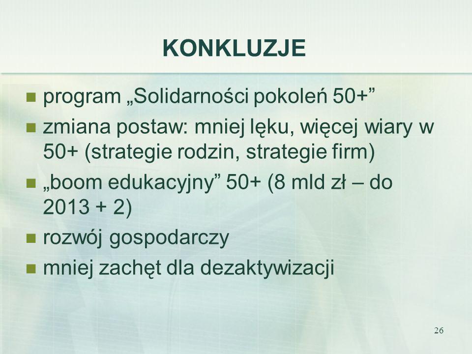 """KONKLUZJE program """"Solidarności pokoleń 50+"""