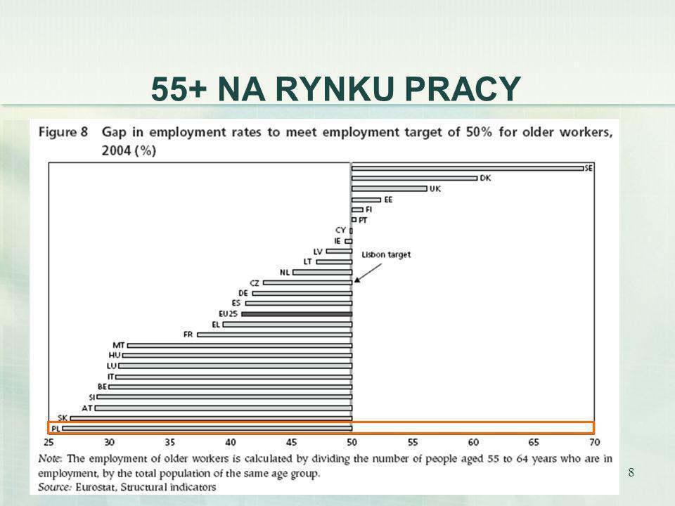 55+ NA RYNKU PRACY