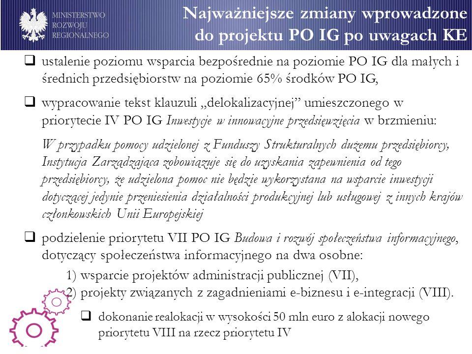 Najważniejsze zmiany wprowadzone do projektu PO IG po uwagach KE