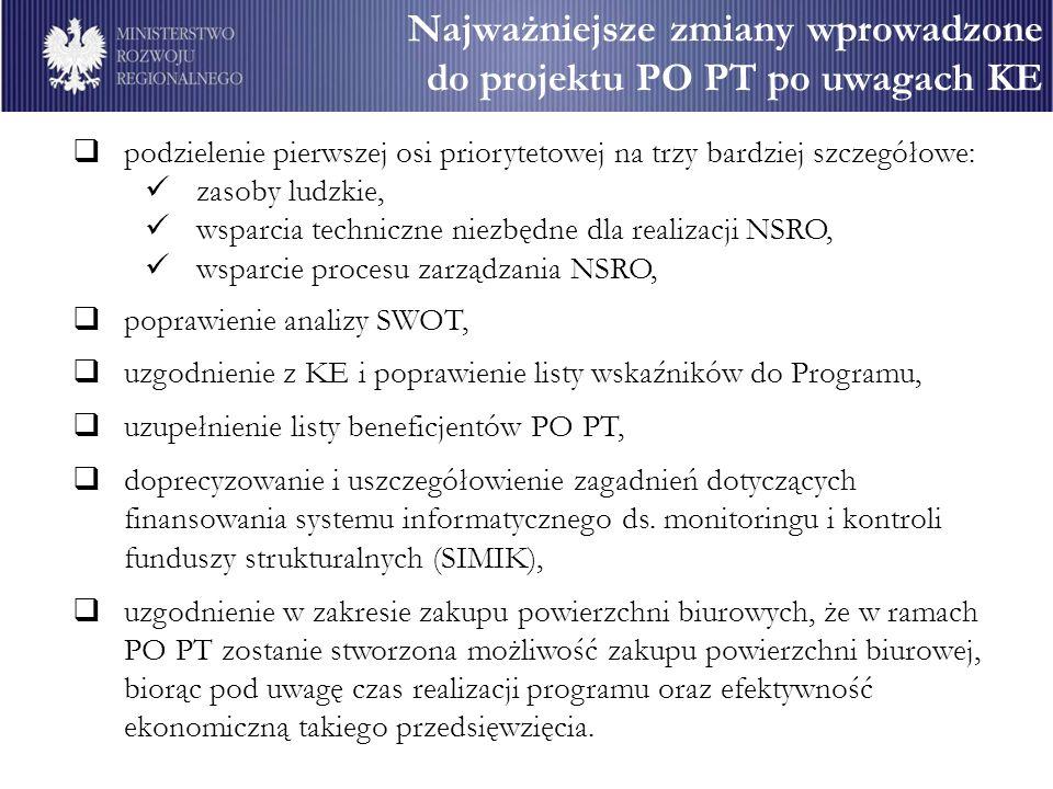 Najważniejsze zmiany wprowadzone do projektu PO PT po uwagach KE