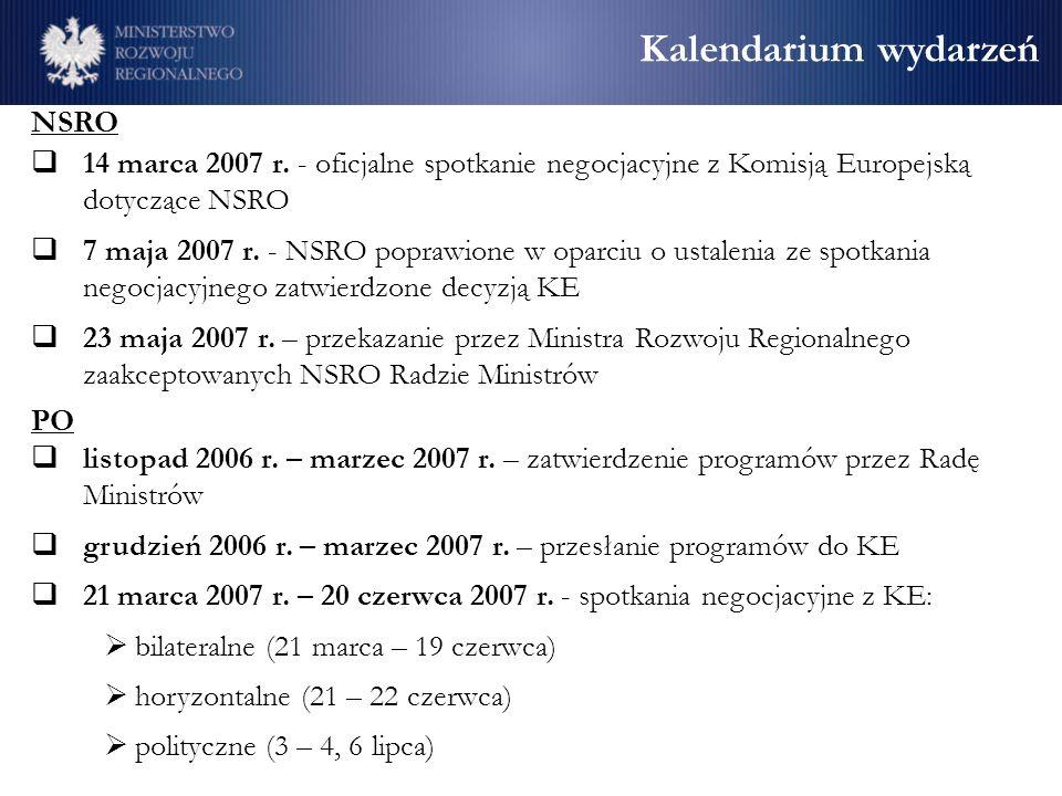 Kalendarium wydarzeń NSRO