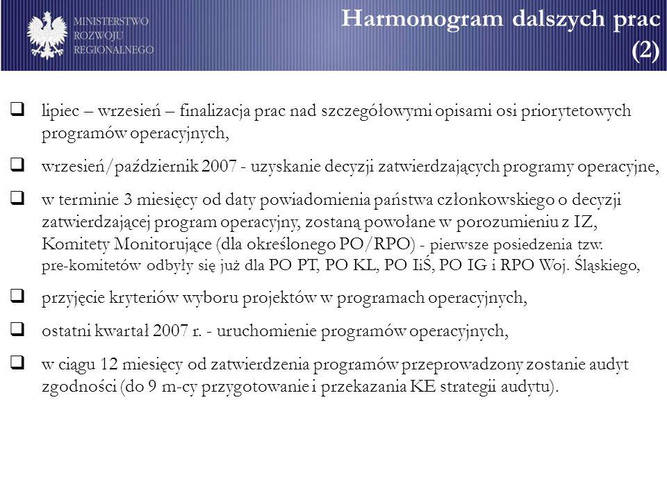 Harmonogram dalszych prac (2)