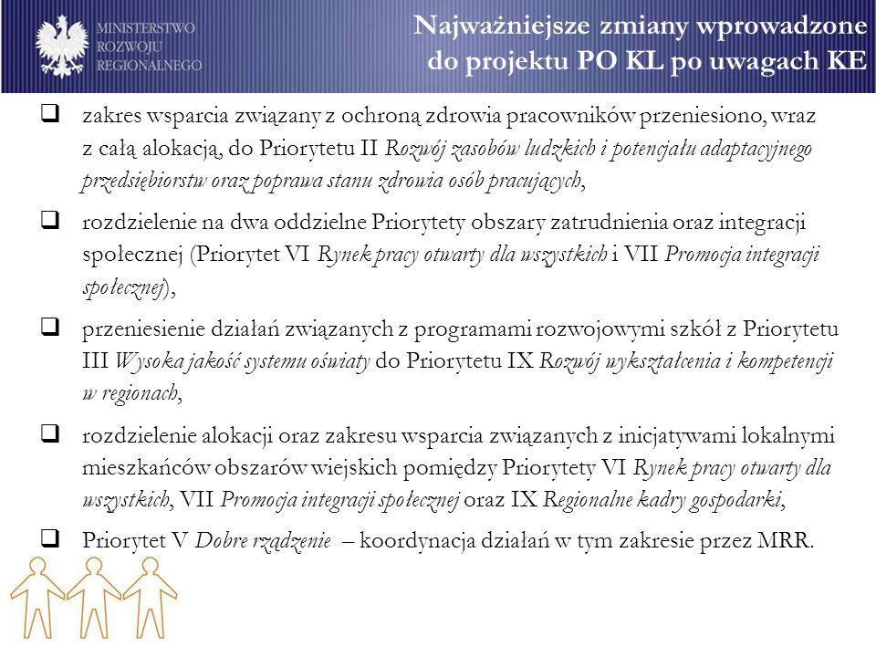 Najważniejsze zmiany wprowadzone do projektu PO KL po uwagach KE