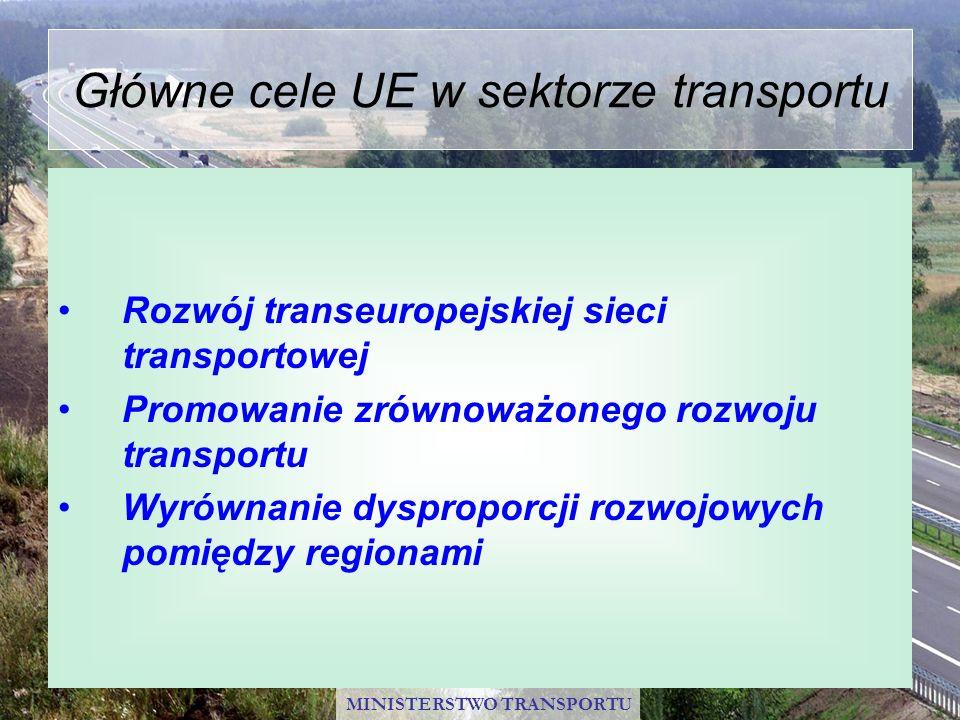 Główne cele UE w sektorze transportu