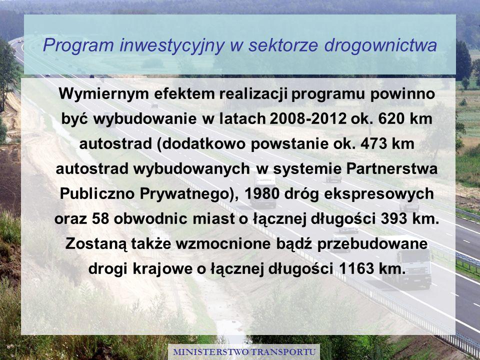 Program inwestycyjny w sektorze drogownictwa