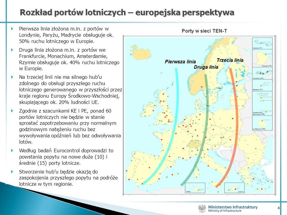 Rozkład portów lotniczych – europejska perspektywa