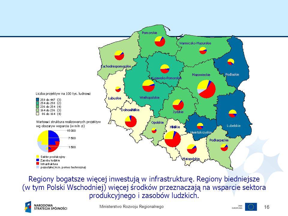 Regiony bogatsze więcej inwestują w infrastrukturę
