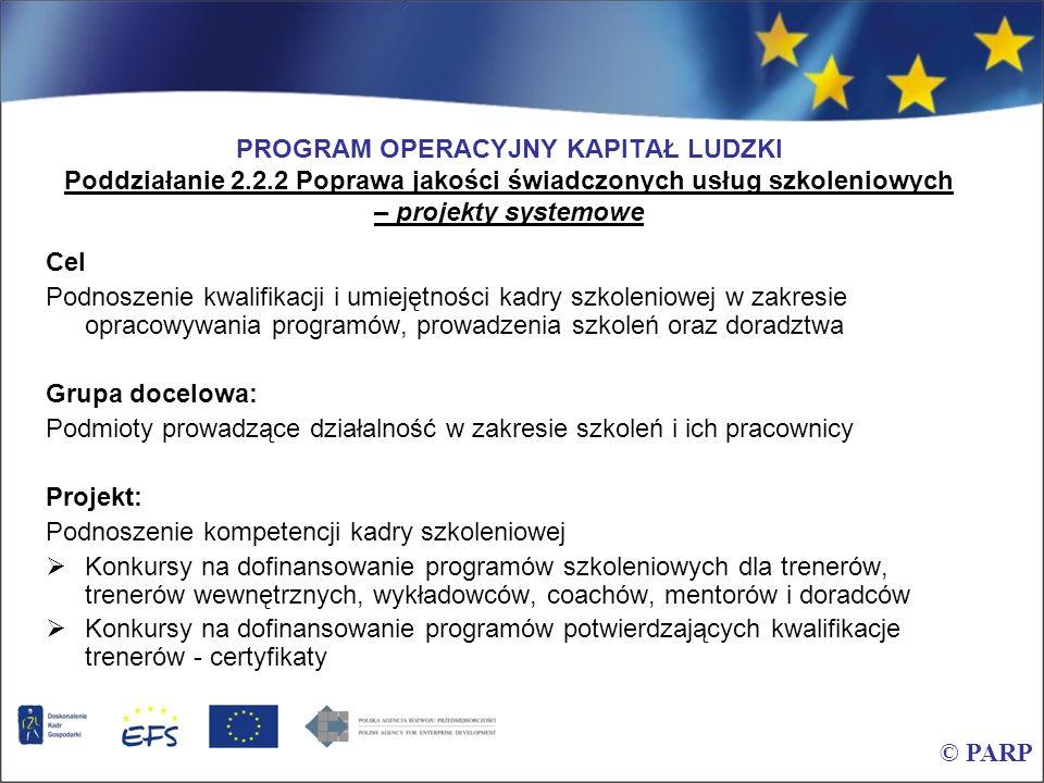 PROGRAM OPERACYJNY KAPITAŁ LUDZKI Poddziałanie 2. 2