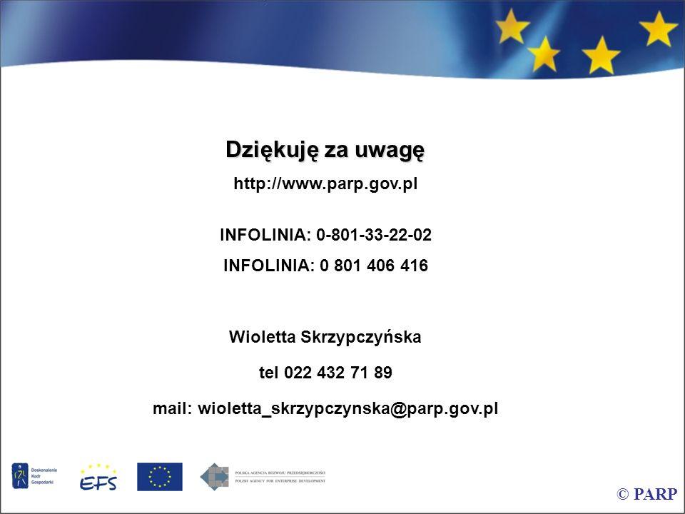 Wioletta Skrzypczyńska mail: wioletta_skrzypczynska@parp.gov.pl