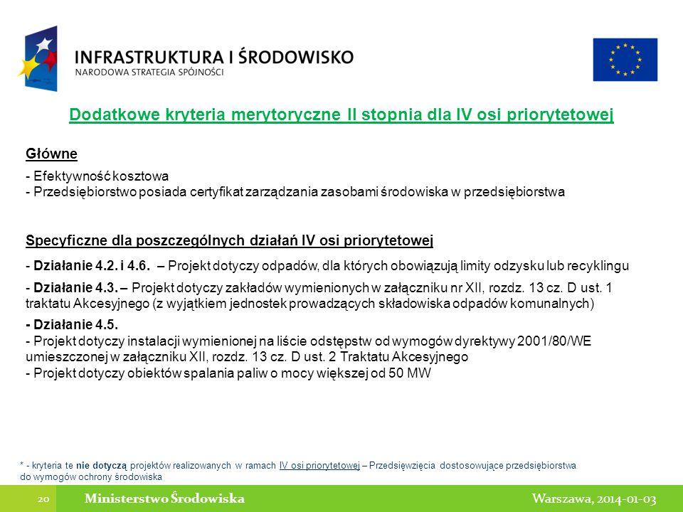 Dodatkowe kryteria merytoryczne II stopnia dla IV osi priorytetowej