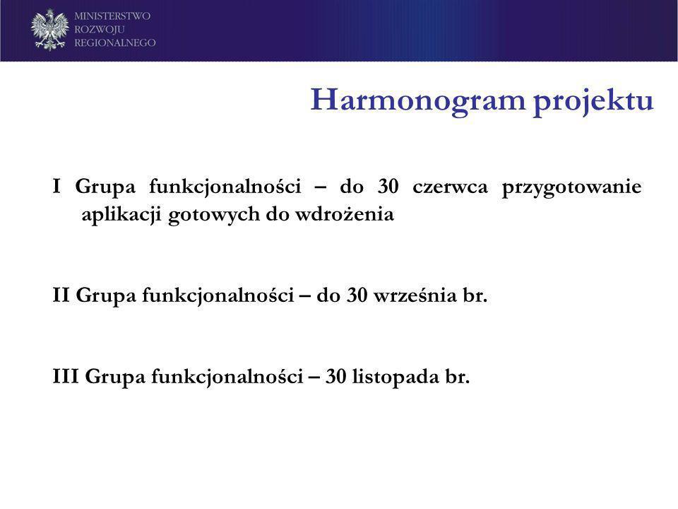 Harmonogram projektu I Grupa funkcjonalności – do 30 czerwca przygotowanie aplikacji gotowych do wdrożenia.