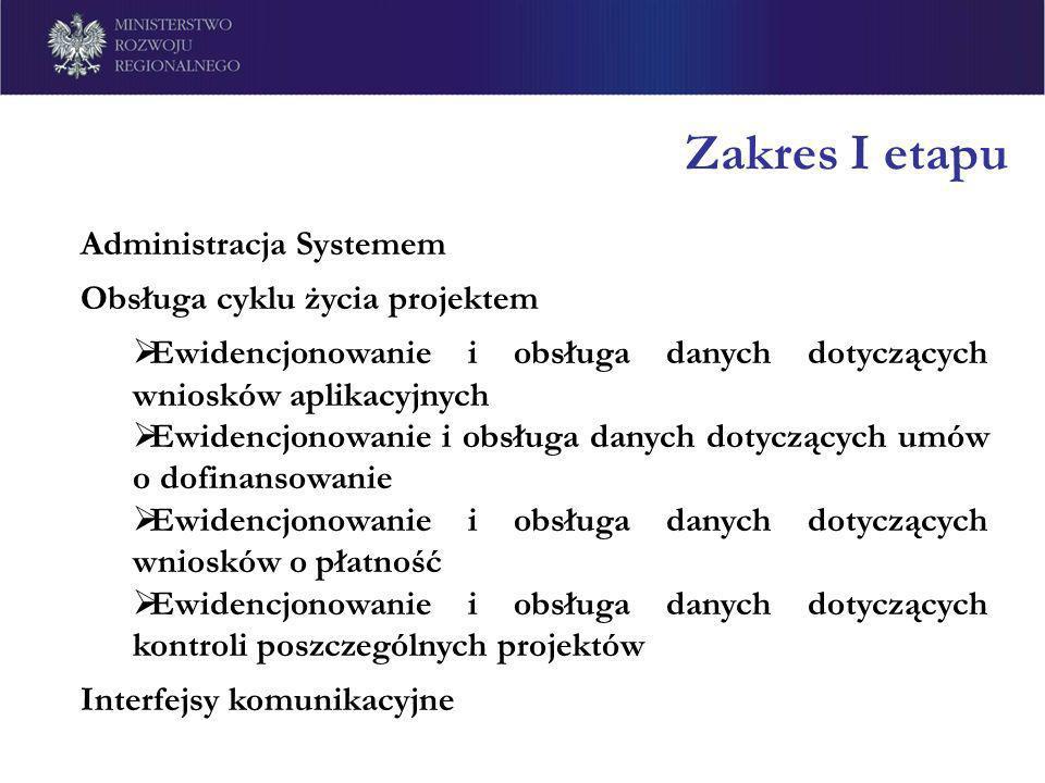 Zakres I etapu Administracja Systemem Obsługa cyklu życia projektem