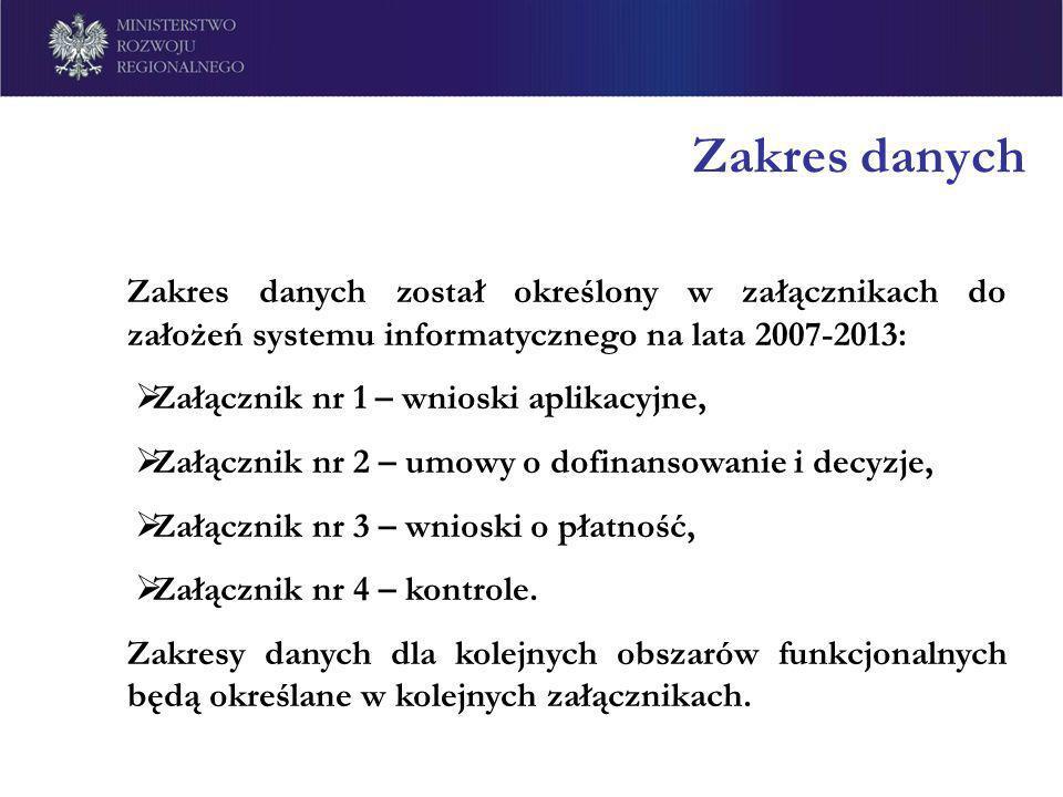 Zakres danych Zakres danych został określony w załącznikach do założeń systemu informatycznego na lata 2007-2013: