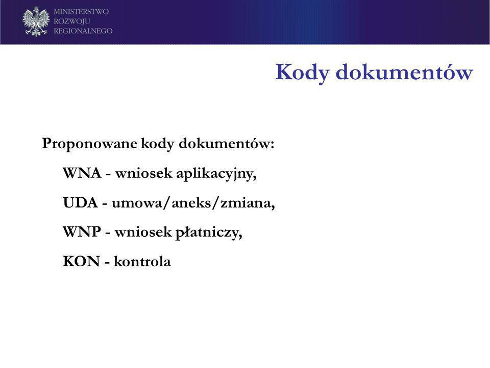 Kody dokumentów Proponowane kody dokumentów: