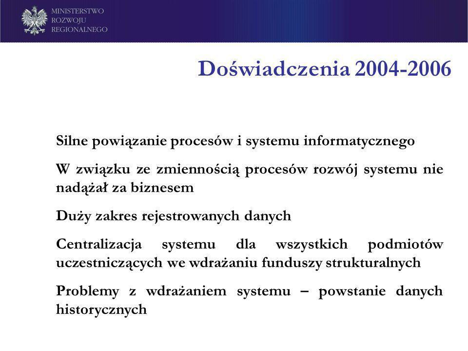 Doświadczenia 2004-2006Silne powiązanie procesów i systemu informatycznego. W związku ze zmiennością procesów rozwój systemu nie nadążał za biznesem.