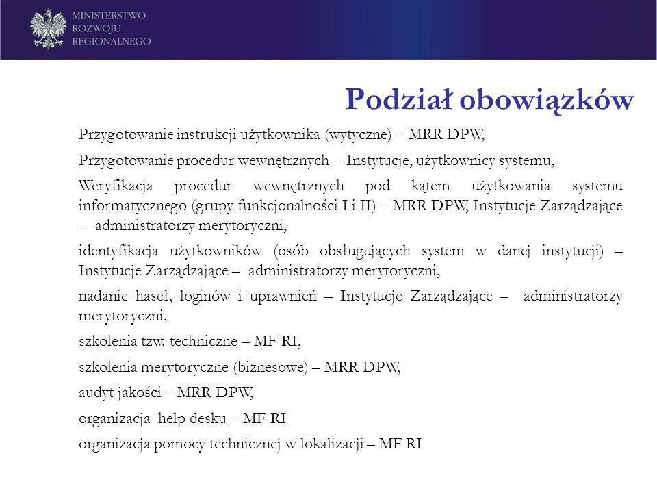 Podział obowiązków Przygotowanie instrukcji użytkownika (wytyczne) – MRR DPW, Przygotowanie procedur wewnętrznych – Instytucje, użytkownicy systemu,