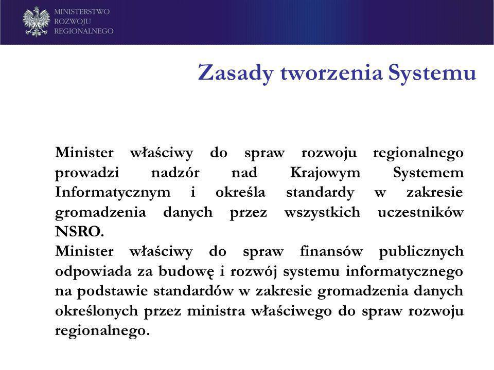 Zasady tworzenia Systemu