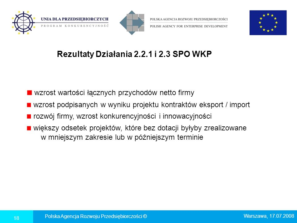 Rezultaty Działania 2.2.1 i 2.3 SPO WKP