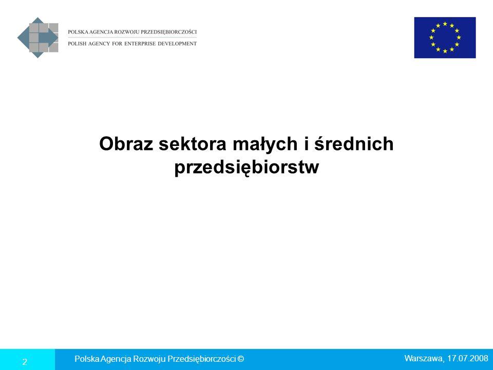 Obraz sektora małych i średnich przedsiębiorstw