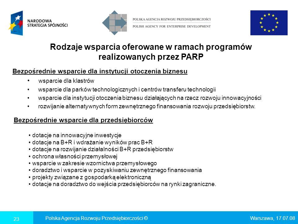 Rodzaje wsparcia oferowane w ramach programów realizowanych przez PARP
