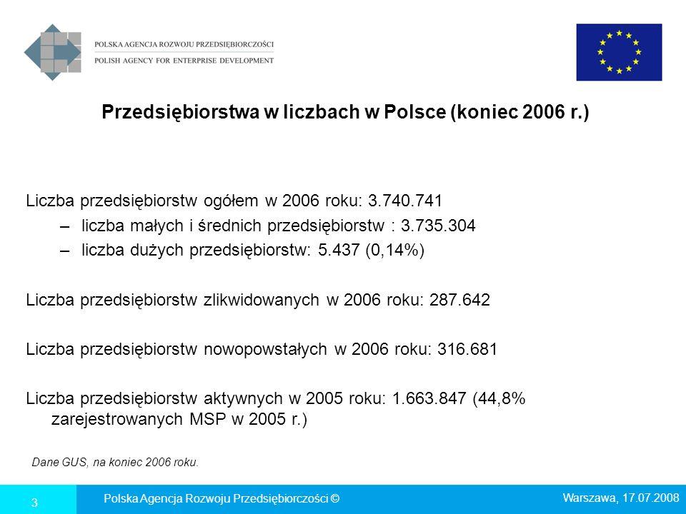 Przedsiębiorstwa w liczbach w Polsce (koniec 2006 r.)