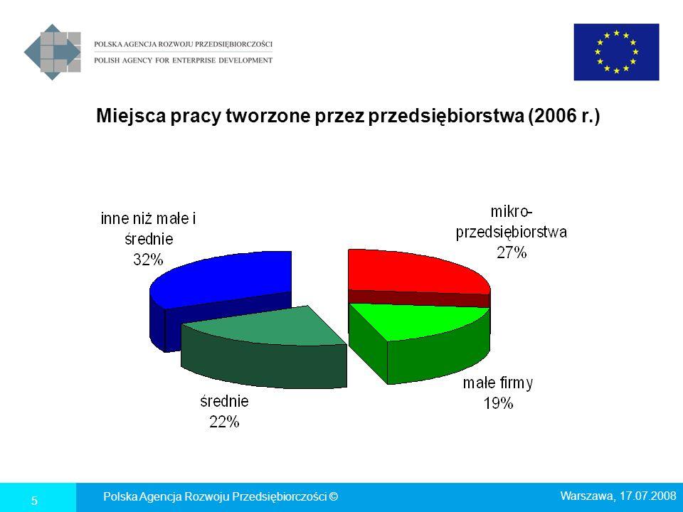 Miejsca pracy tworzone przez przedsiębiorstwa (2006 r.)