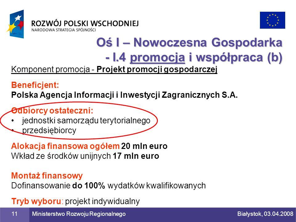 Oś I – Nowoczesna Gospodarka - I.4 promocja i współpraca (b)
