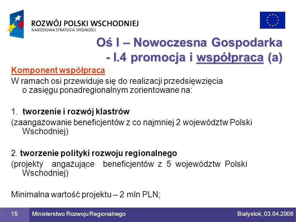Oś I – Nowoczesna Gospodarka - I.4 promocja i współpraca (a)