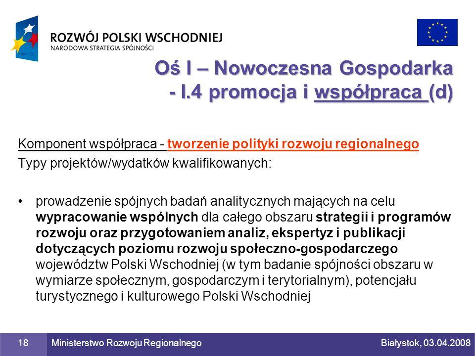 Oś I – Nowoczesna Gospodarka - I.4 promocja i współpraca (d)