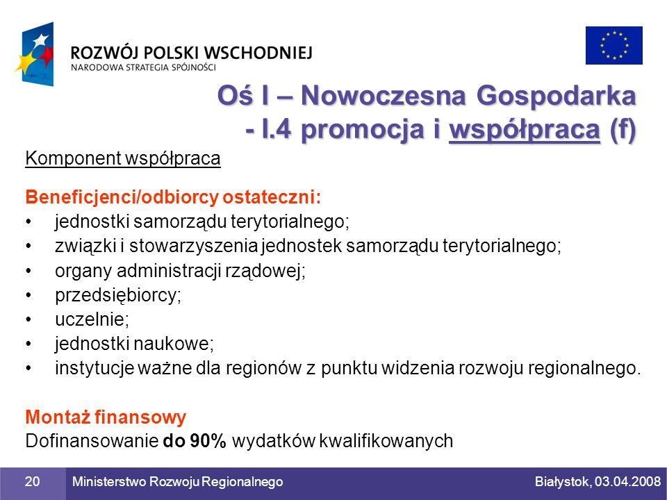 Oś I – Nowoczesna Gospodarka - I.4 promocja i współpraca (f)
