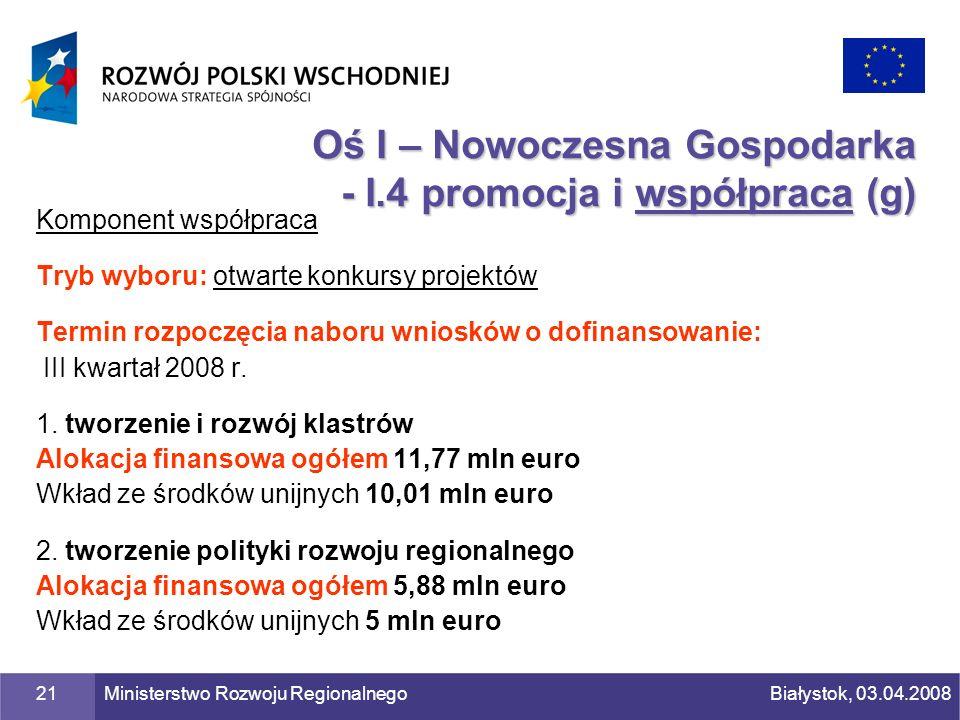 Oś I – Nowoczesna Gospodarka - I.4 promocja i współpraca (g)