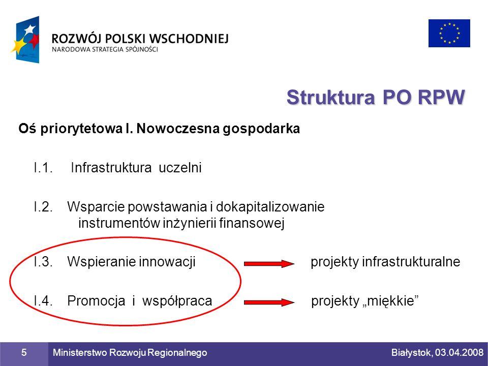 Struktura PO RPW Oś priorytetowa I. Nowoczesna gospodarka