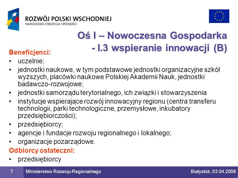Oś I – Nowoczesna Gospodarka - I.3 wspieranie innowacji (B)