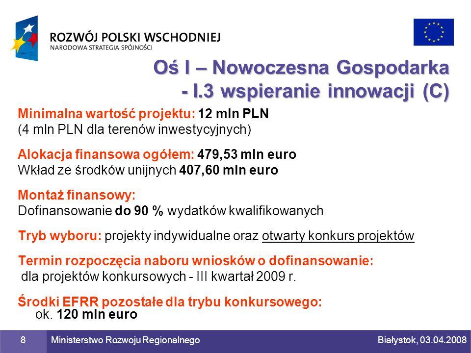 Oś I – Nowoczesna Gospodarka - I.3 wspieranie innowacji (C)