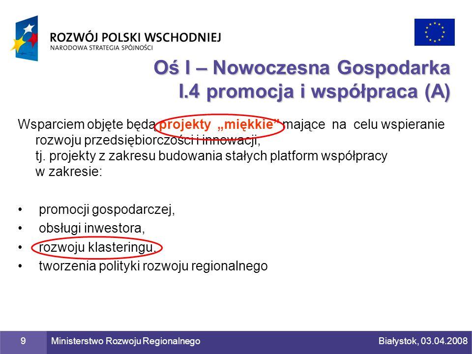 Oś I – Nowoczesna Gospodarka I.4 promocja i współpraca (A)